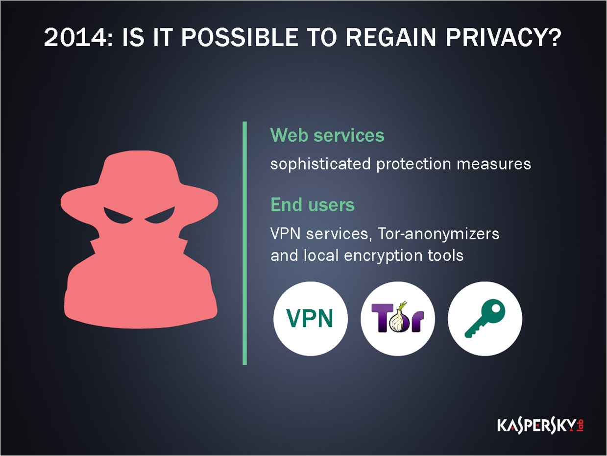 Is it possible to regain privacy in 2014