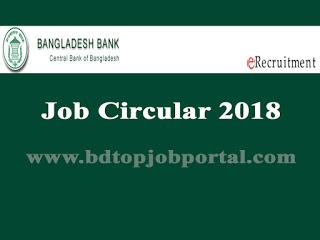 Ansar-VDP Unnayan Bank Job Circular 2018
