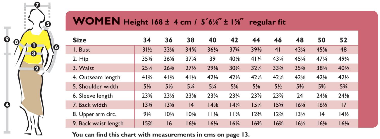 Women   size chart in inches also the ottobre design blog rh ottobredesignspot