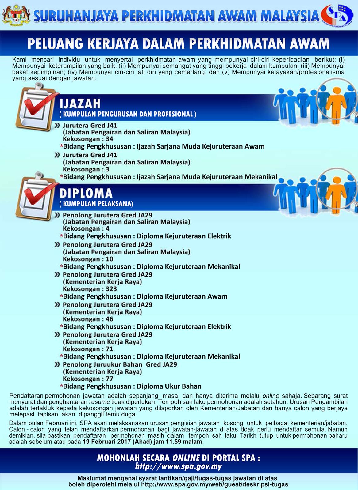 Jawatan Kosong Terkini KKR - Kementerian Kerja Raya (19 ...