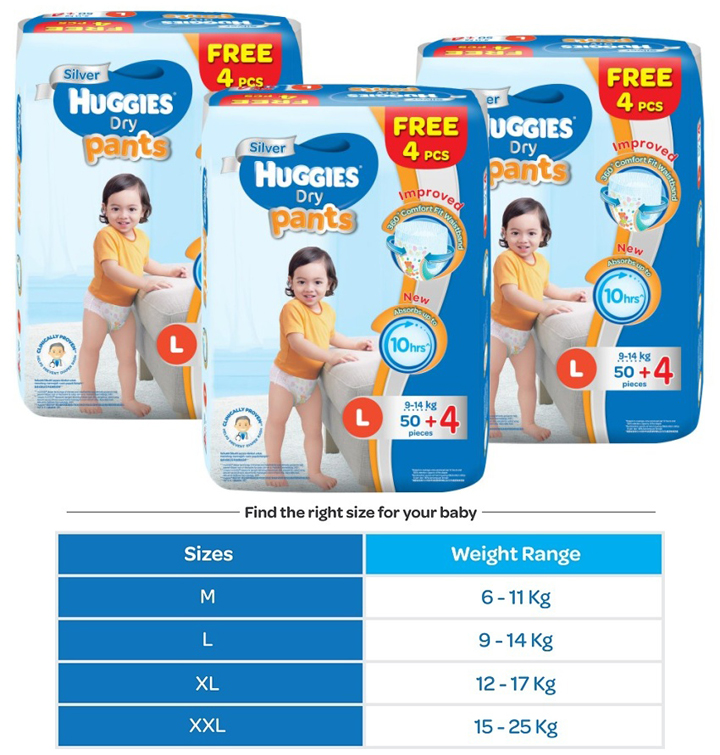 Huggies Drypant (Pack of 3) Murah