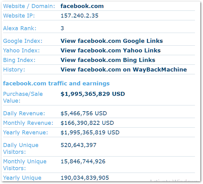 website traffic earning kaise check kare