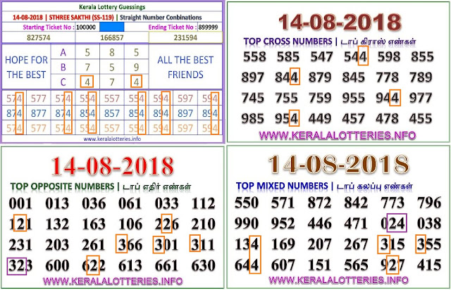 kerala lottery abc guessing sthree sakthi ss-119 on 14.08.2018 by keralalotteries.info