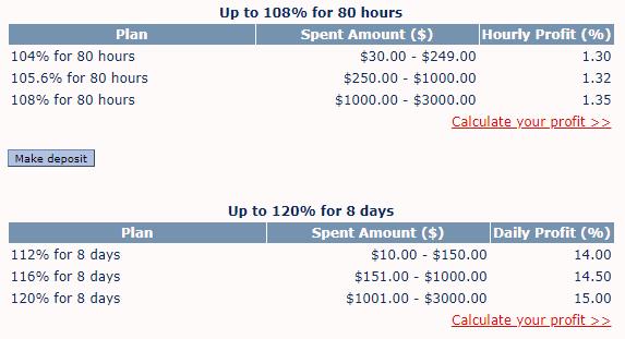 e-income.cc обзор