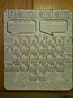 Ramadan Moon Calendar