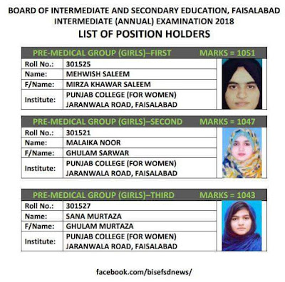 BISE Faisalabad 12th class position holders 2018