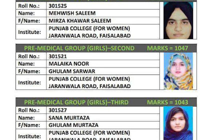 BISE Faisalabad 12th Position holders 2018
