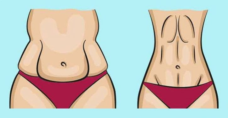 Do This For 6 Minutes Each Day - And Look What Happens To Abdominal Fat