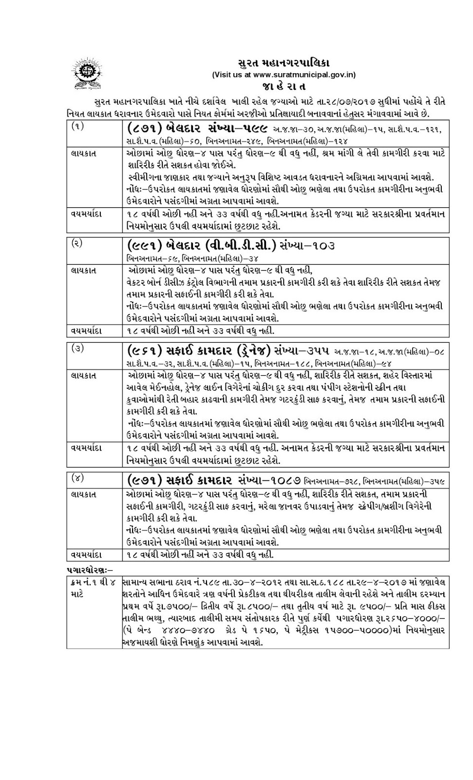 Gujarat education website surat municipal corporation smc 2144 send your application to given address to office superintendentcentral officeroom no751st floor surat municipal corporationmuglisarasurat thecheapjerseys Image collections