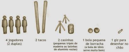 Objetos para brincar de Taco ou Bets