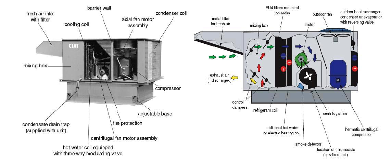 x13 blower motor ac wiring diagram 2 speed blower wiring