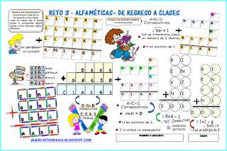 Alfaméticas, Criptoaritmética, Criptosumas, Criptogramas