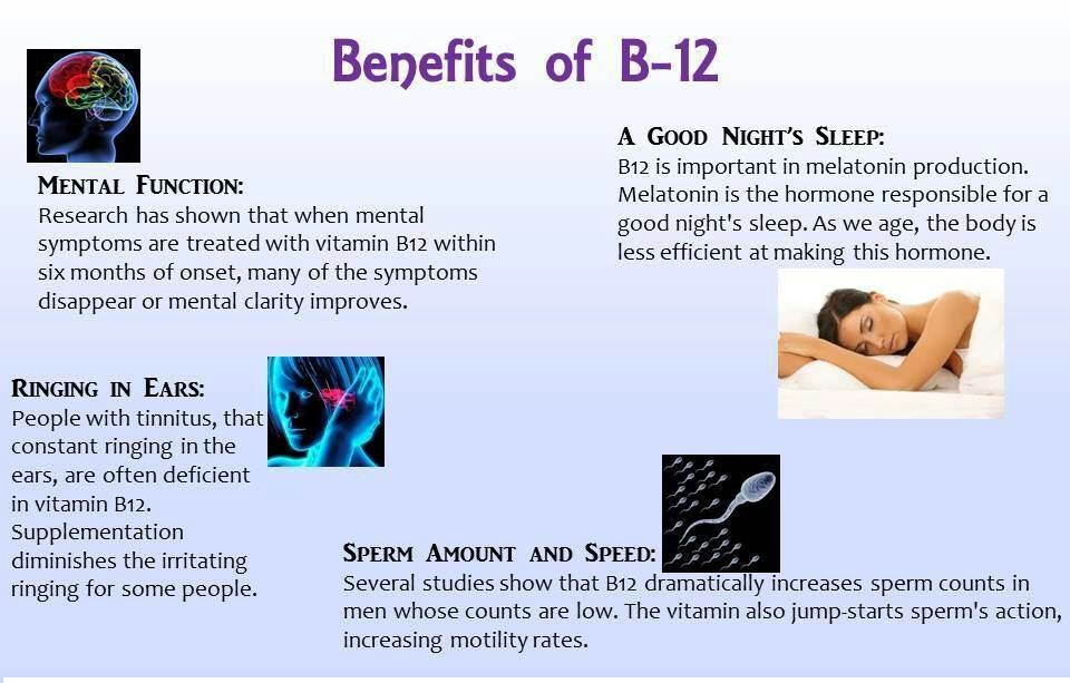 Vitamin B12 Benefits, Deficiency and Food Sources ~ Health ...