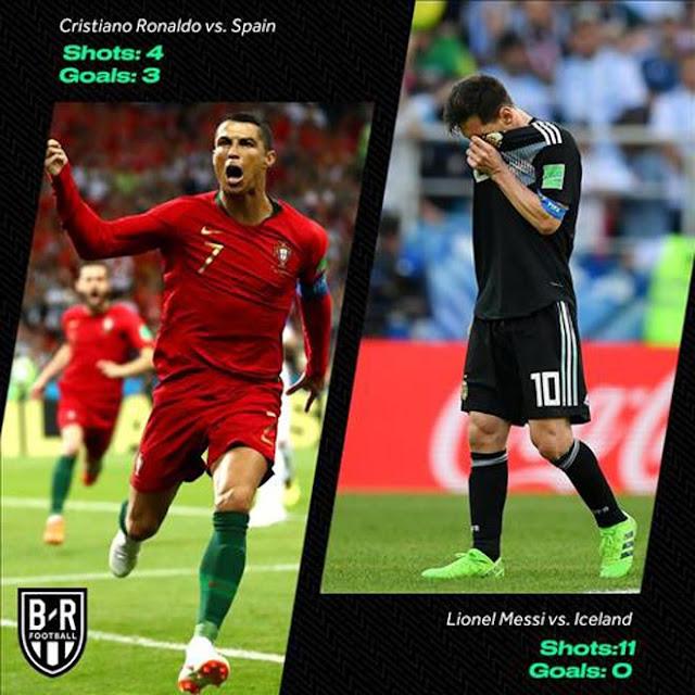Siêu sao World Cup: Messi thảm họa thế nào so với Ronaldo? 2