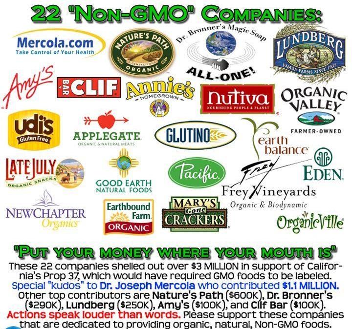 Australian Gmo Foods List