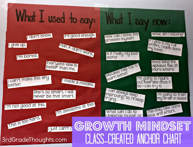 Creating Your Own Anchor Chart As A Cl