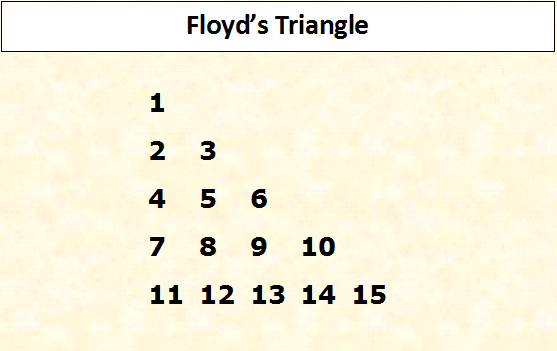 Floyd S Triangle Pattern Python Spicy Coders