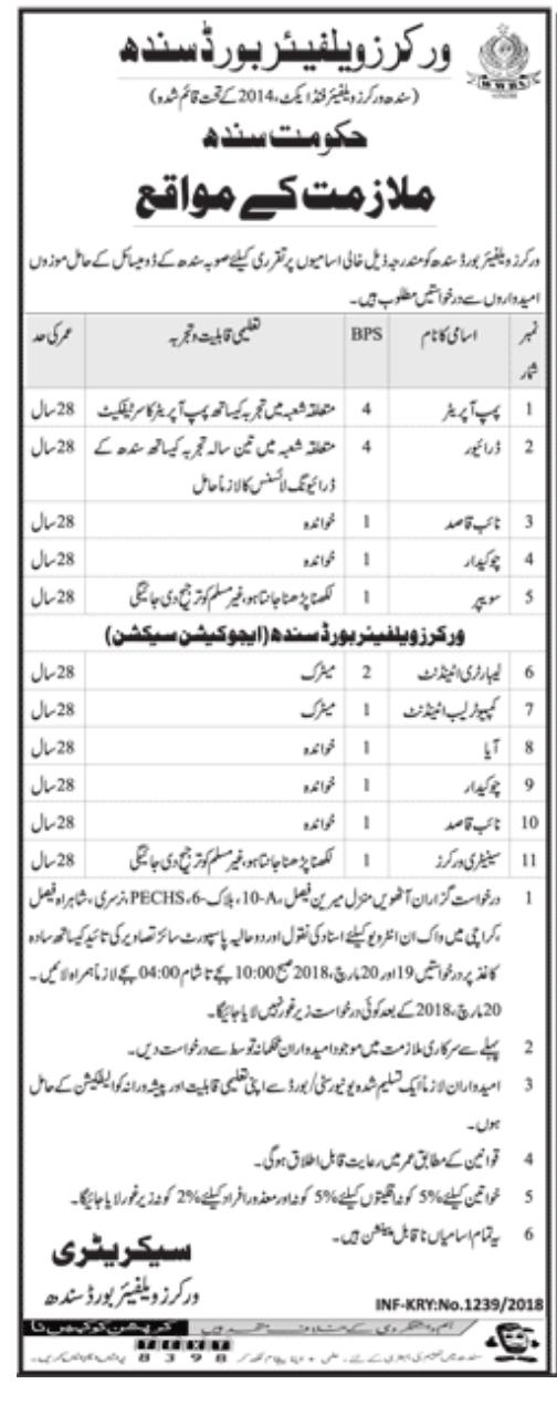 Jobs In Workers Welfare Board Balochistan Karachi 2018 for 11 Vacancies