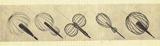 Wizualizacja charakterystyk kierunkowości mikrofonów