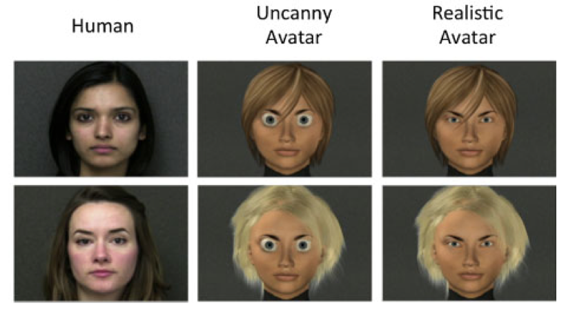 At What Age Do Babies Enter The Uncanny Valley?