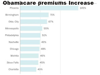Affordable Care Act, ACA, Obamacare,