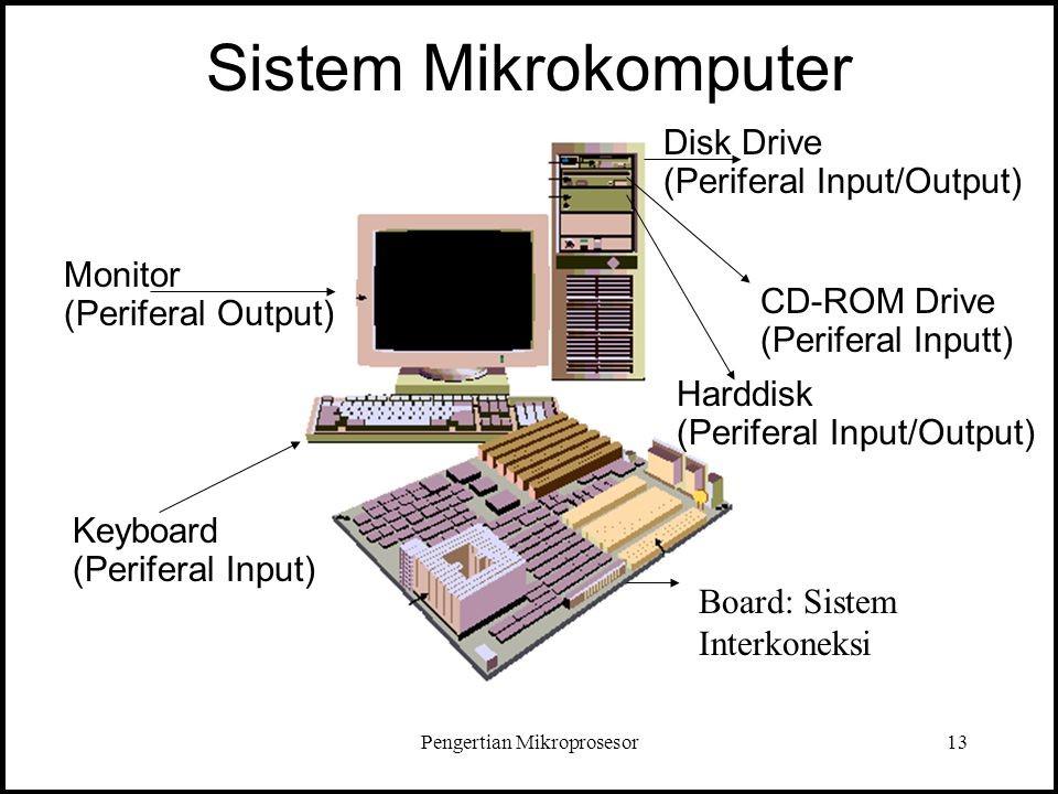 Jenis jenis komputer mikrokomputer adalah interkoneksi antara mikroprosesor cpu dengan memori utama main memory dan antarmuka input output io devices yang dilakukan ccuart Gallery