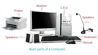 Computer and its basic parts | 2019