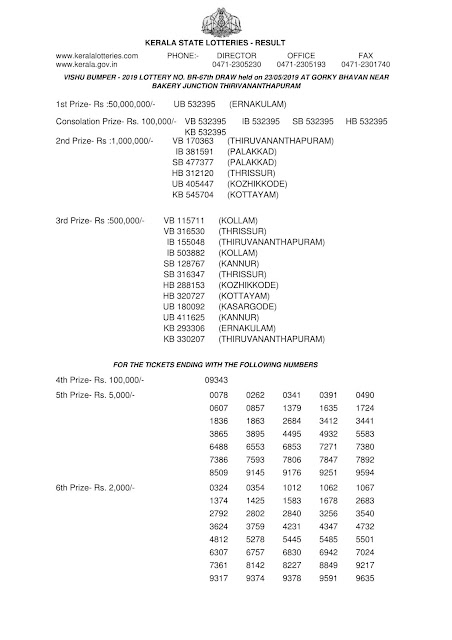 Kerala Lottery Official Result Vishu Bumper 2019 BR-67 dated 23.05.2019 Part-1