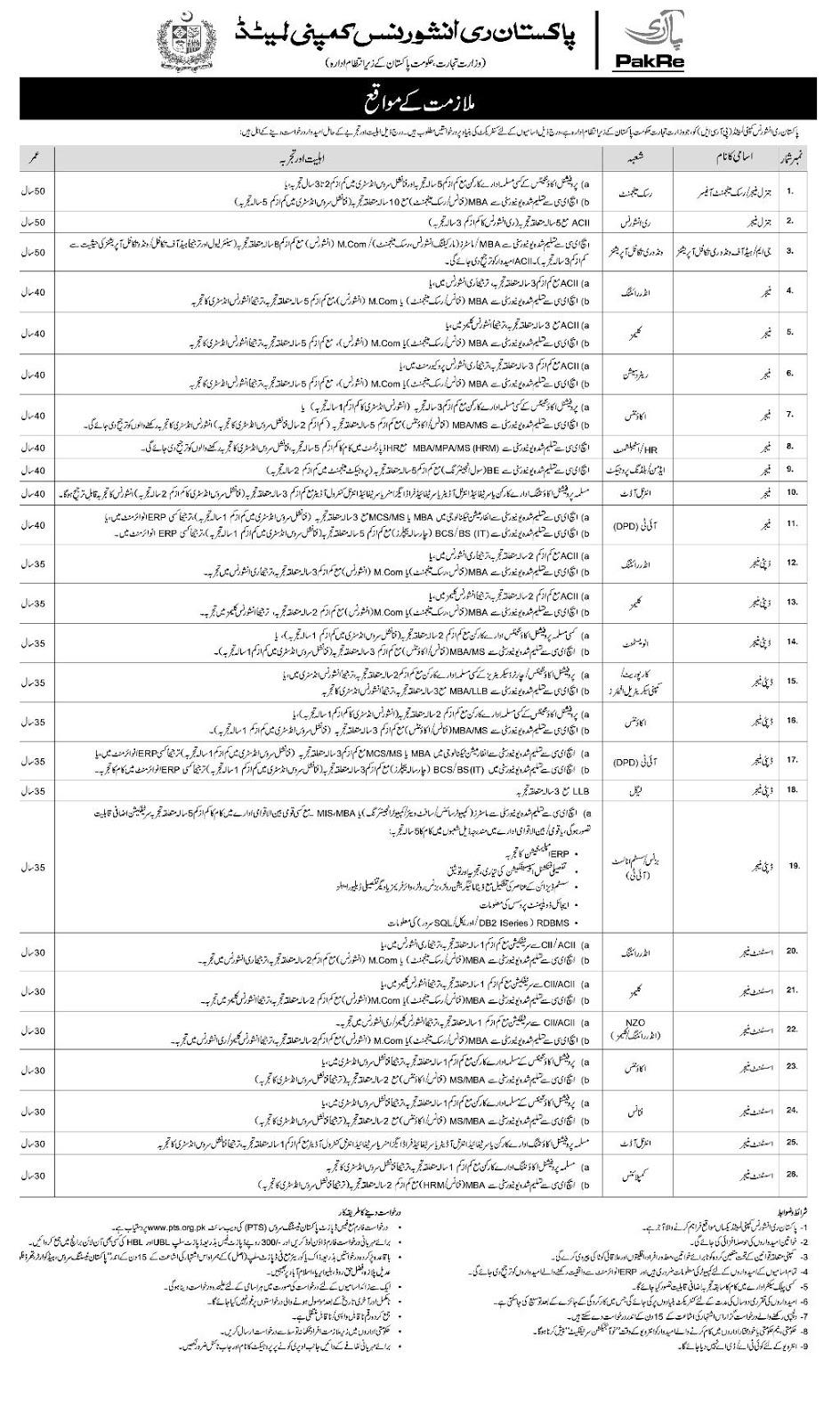 Pakistan Reinsurance Company Limited PTS Jobs 2019