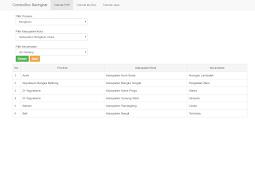 Cara Membuat Filtering Combobox Bertingkat di PHP dan MySQL