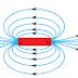 NCERT Solutions for Class 10th: Ch 13 विद्युत् धारा के चुंबकीय प्रभाव प्रश्नोत्तर विज्ञान