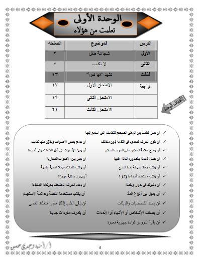 حمل أحدث مذكرة لغة عربية الصف الثانى الإبتدائى الترم الثانى , المنهج كاملا , امتحانات ومراجعات