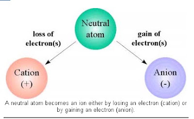 ions-image