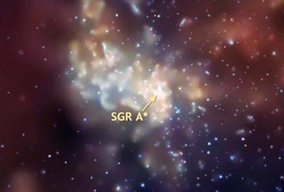 buco nero Sagittarius A*