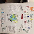 Weather Systmes Inquiry Projects