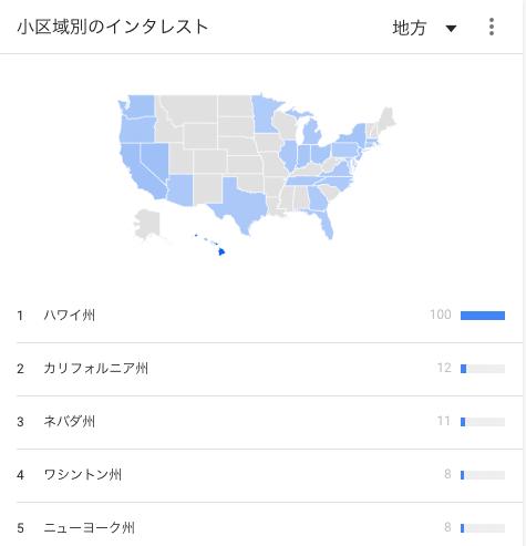 おっぱいアメリカ地方