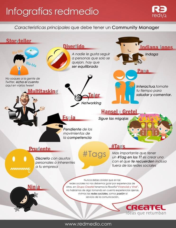 Universidad Del Este >> Desde mi escritorio: 11 características que todo Community Manager debe tener (+infografía)