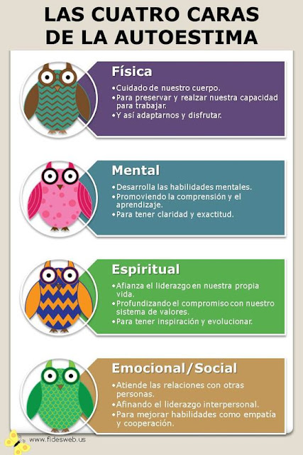 """""""Las cuatro caras del autoestima"""" - Imagen"""