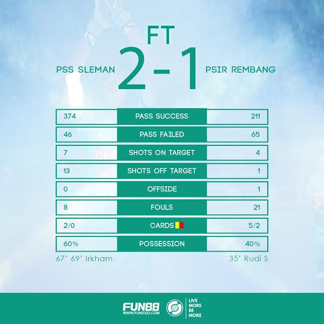 Hasil Pertandingan PSS vs PSIR (Friendly Match) April 2018
