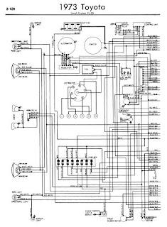 repair-manuals: Toyota Land Cruiser FJ55 1973 Wiring Diagrams