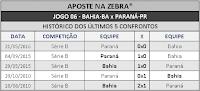 LOTECA 716 - HISTÓRICO JOGO 06