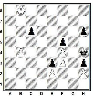 Problema ejercicio de ajedrez número 825: Estudio de Balanovsky (3º Premio Schachmaty, 1985)