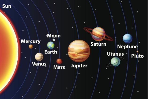 mars Venera 5 faza upoznavanja najbolje stranice za upoznavanja međurasnih