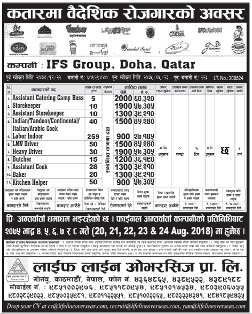 Jobs in Qatar for Nepali, Salary Rs 60,320
