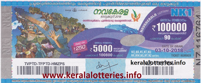 Navakerala lottery NB 1 Kerala lottery live result on 15.10.2018 by keralalotteries.info