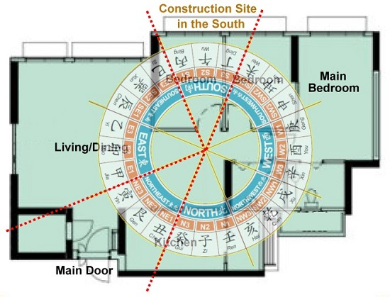 Know your life story does renting a house need feng shui for Feng shui in building a house