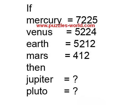 If Mercury = 7225 Venus = 5224 Earth = 5212 Mars = 412