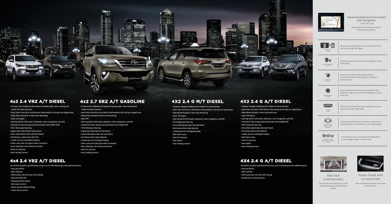 Brosur Grand New Avanza 2018 Toyota Yaris 2017 Trd Parts All Fortuner Promo Jakarta
