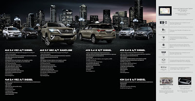 pemesanan unit all-new-fortuner