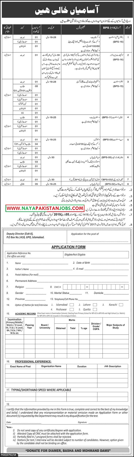 Government Organization Islamabad Jobs 2019 Feb Application Form